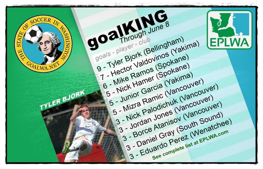 goalking-topten-6-8