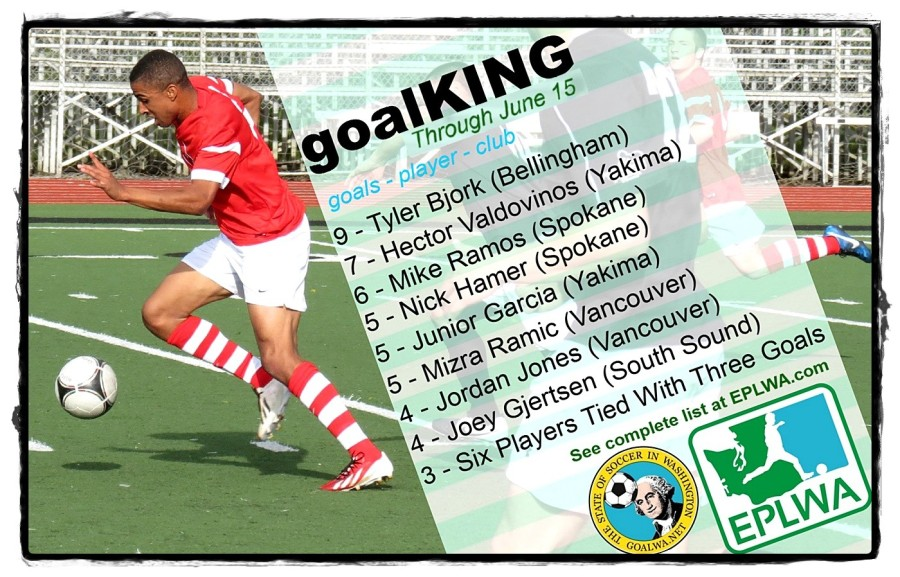 june15-goalking