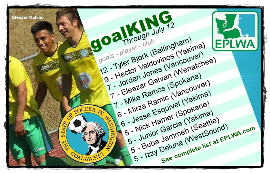 7-12goalking-topten