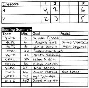 force-scoresheet