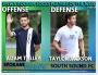 Talley (Spokane), Jackson (South Sound) earn final EPLWA Rock'em Socks Player of Weekhonors