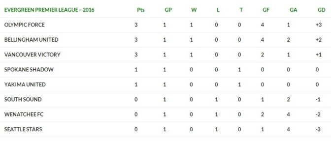 table5-1