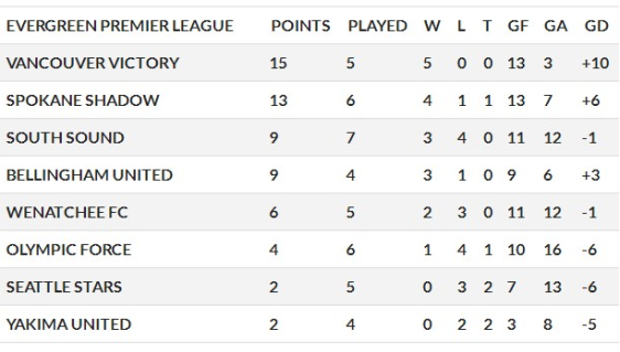 table6-4