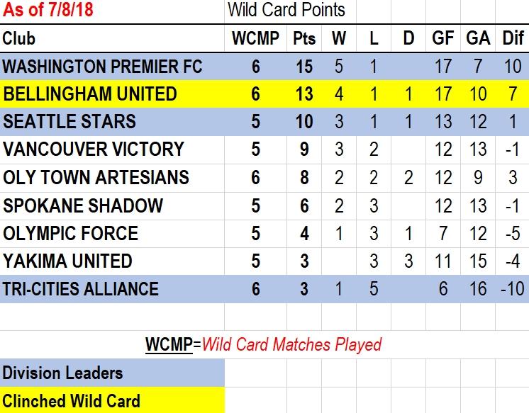 7-9-wildcard